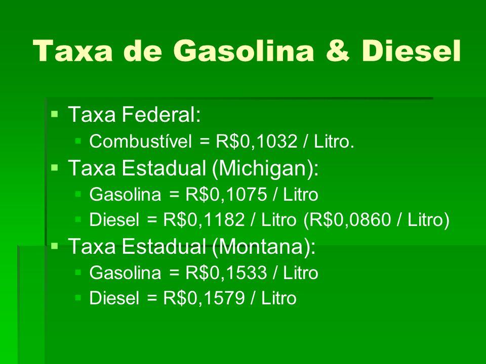 Taxa de Gasolina & Diesel