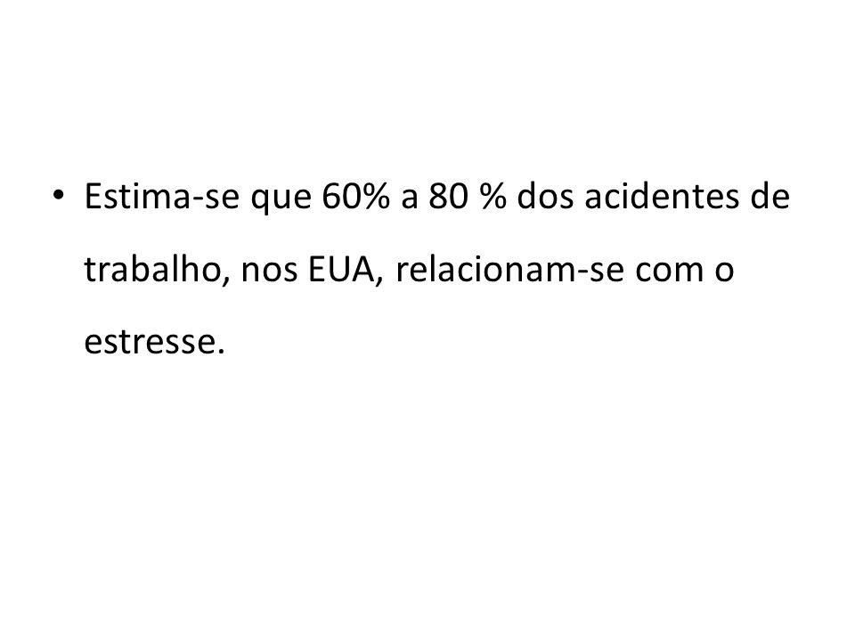 Estima-se que 60% a 80 % dos acidentes de trabalho, nos EUA, relacionam-se com o estresse.