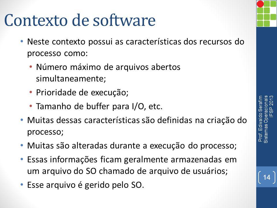 Contexto de software Neste contexto possui as características dos recursos do processo como: Número máximo de arquivos abertos simultaneamente;