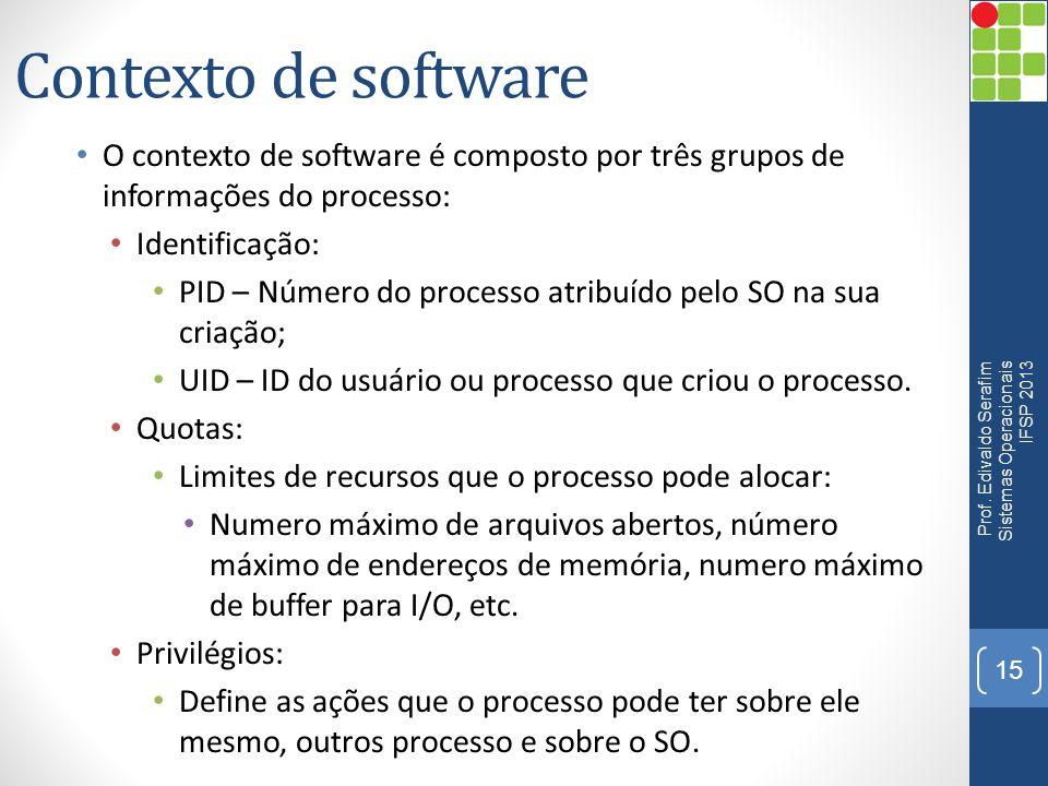 Contexto de software O contexto de software é composto por três grupos de informações do processo: Identificação: