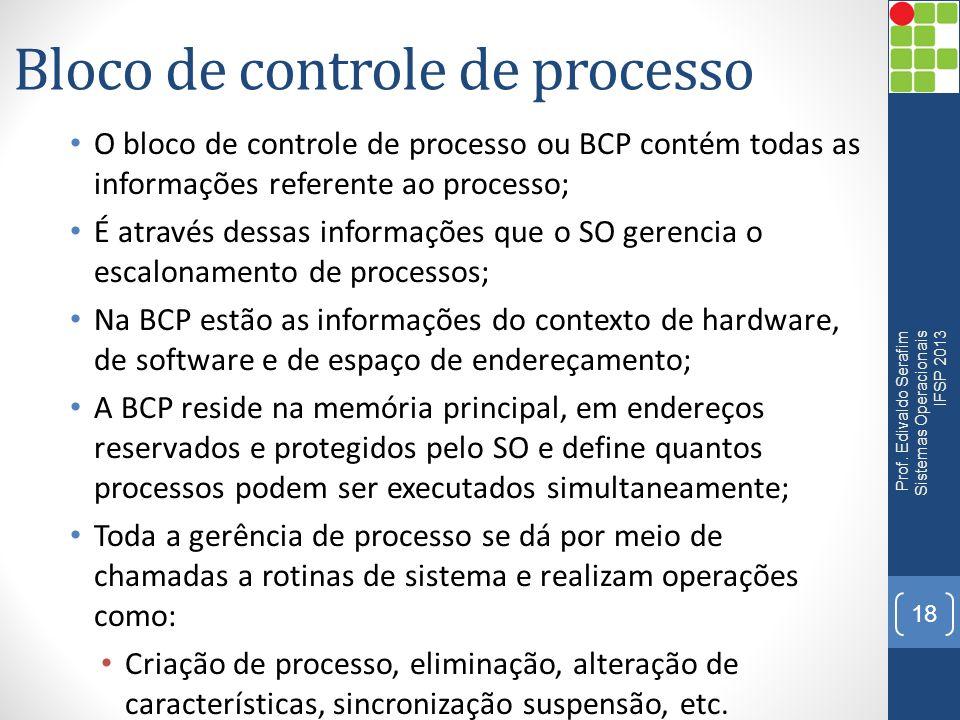 Bloco de controle de processo