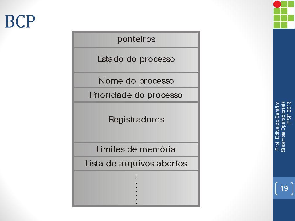 BCP Prof. Edivaldo Serafim Sistemas Operacionais IFSP 2013