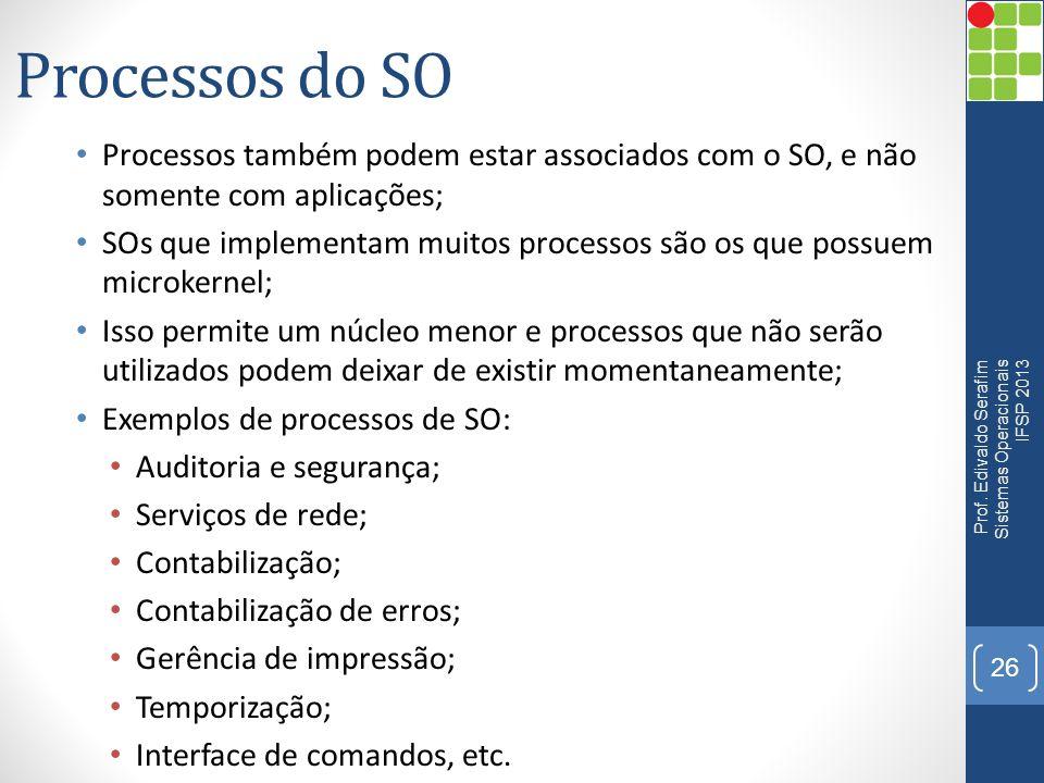 Processos do SO Processos também podem estar associados com o SO, e não somente com aplicações;