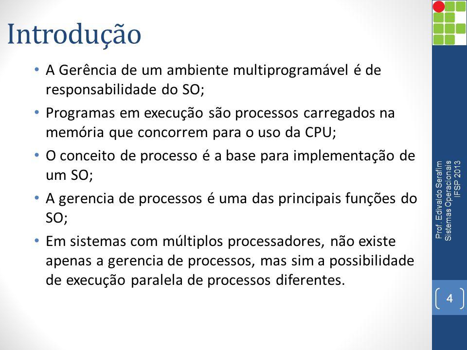 Introdução A Gerência de um ambiente multiprogramável é de responsabilidade do SO;