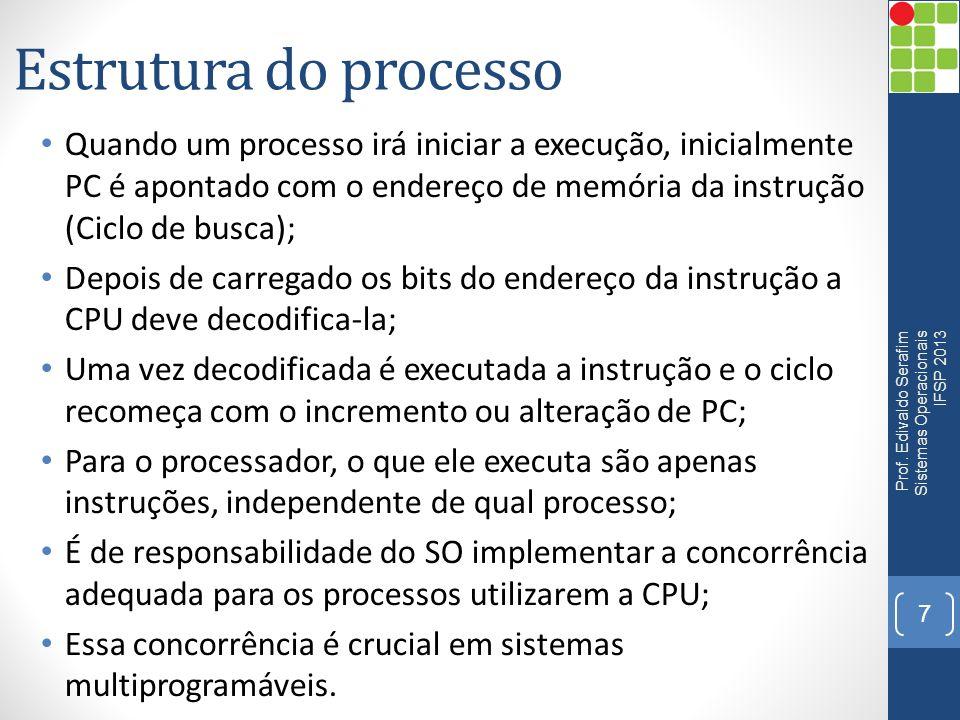 Estrutura do processo Quando um processo irá iniciar a execução, inicialmente PC é apontado com o endereço de memória da instrução (Ciclo de busca);