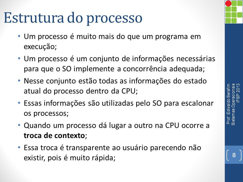 Estrutura do processo Um processo é muito mais do que um programa em execução;