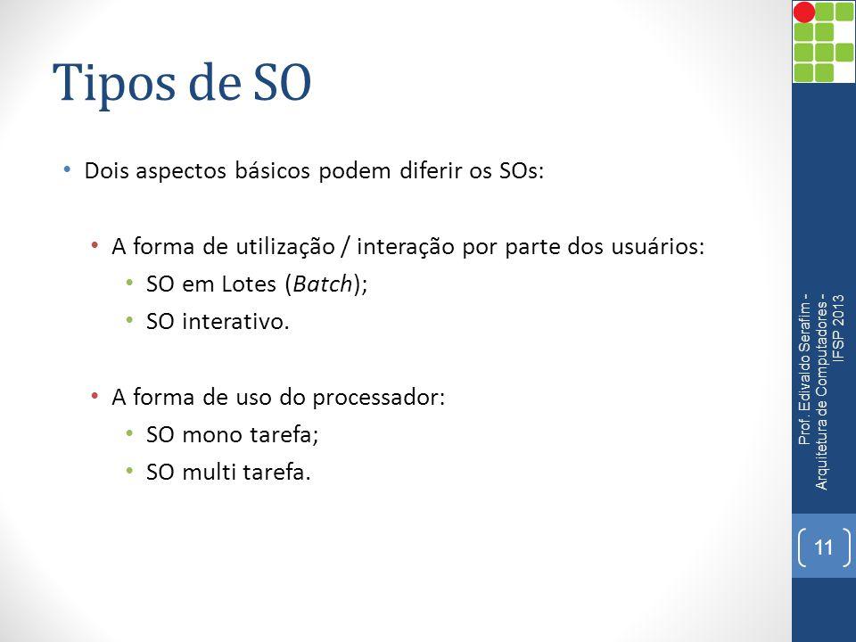 Tipos de SO Dois aspectos básicos podem diferir os SOs: