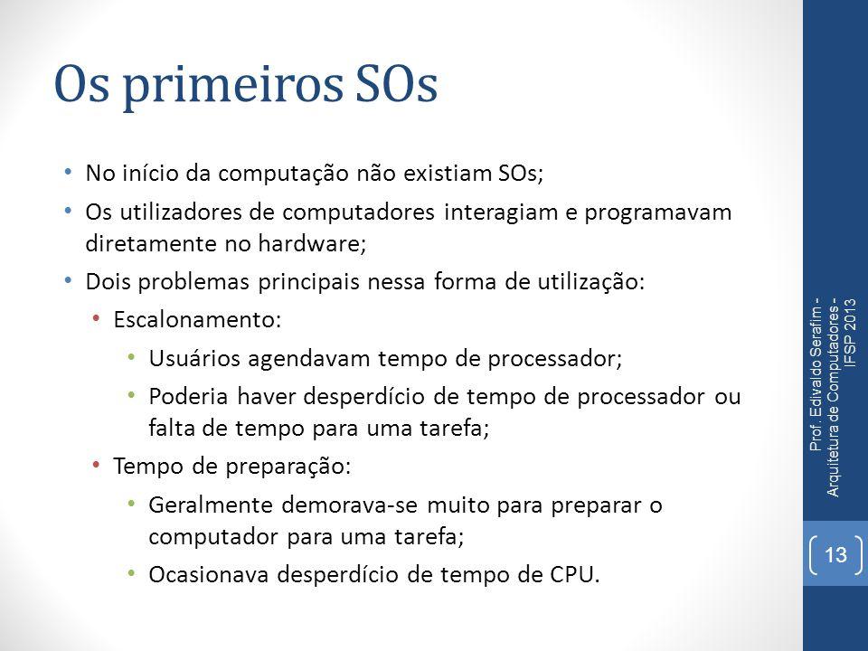 Os primeiros SOs No início da computação não existiam SOs;