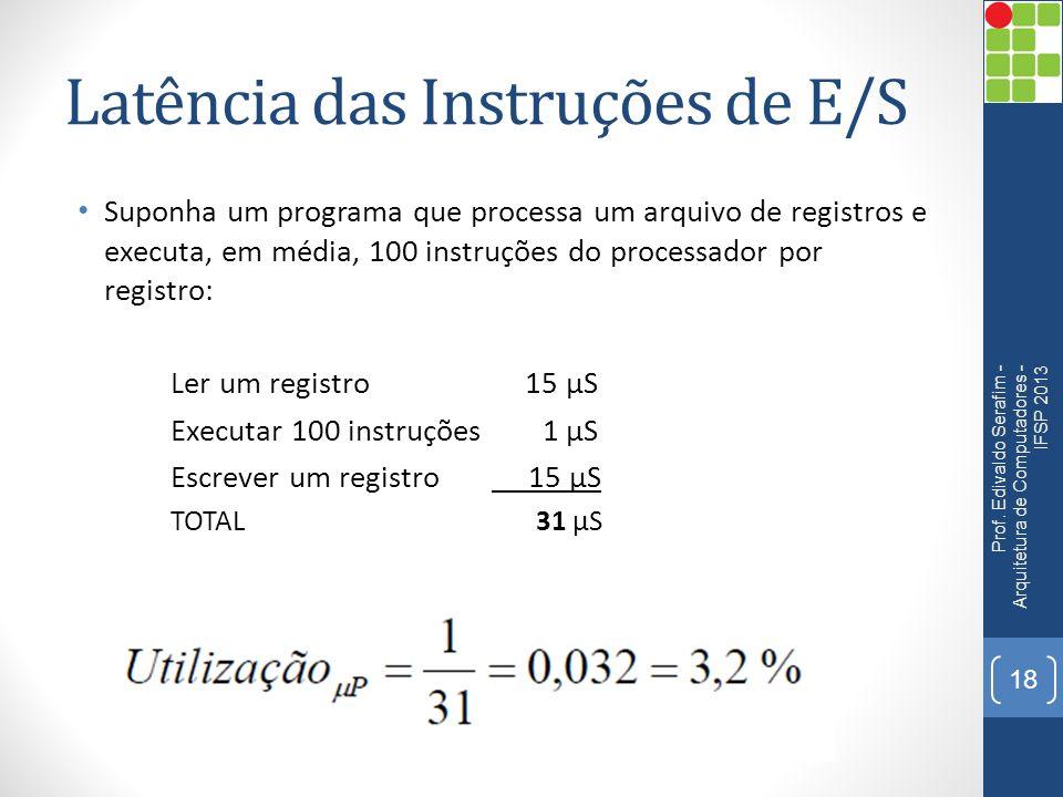 Latência das Instruções de E/S
