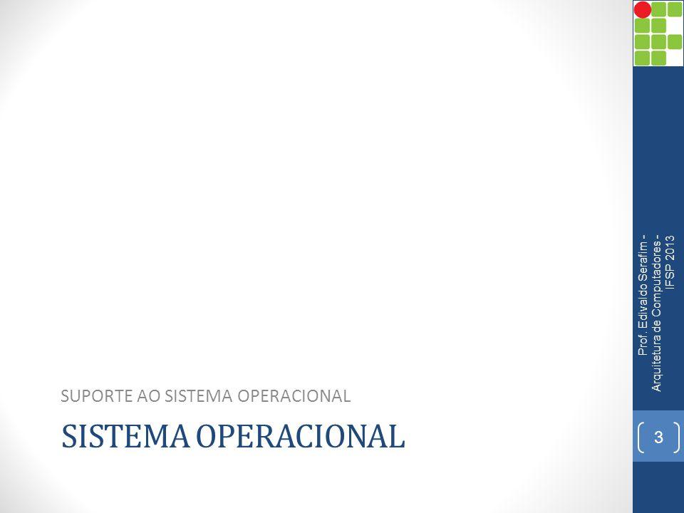 Sistema operacional SUPORTE AO SISTEMA OPERACIONAL