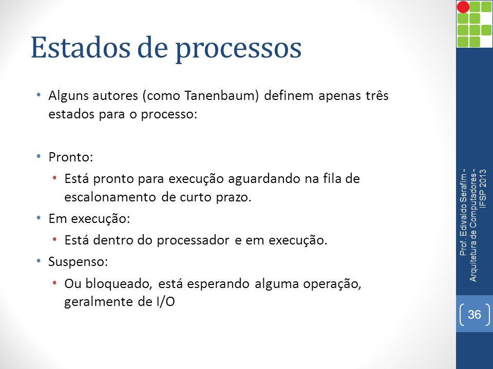 Estados de processos Alguns autores (como Tanenbaum) definem apenas três estados para o processo: Pronto: