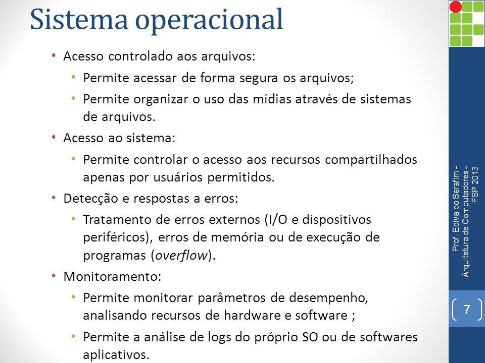 Sistema operacional Acesso controlado aos arquivos: