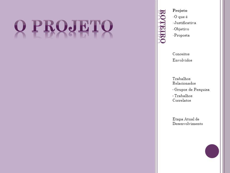 O Projeto Roteiro Projeto O que é Justificativa Objetivo Proposta