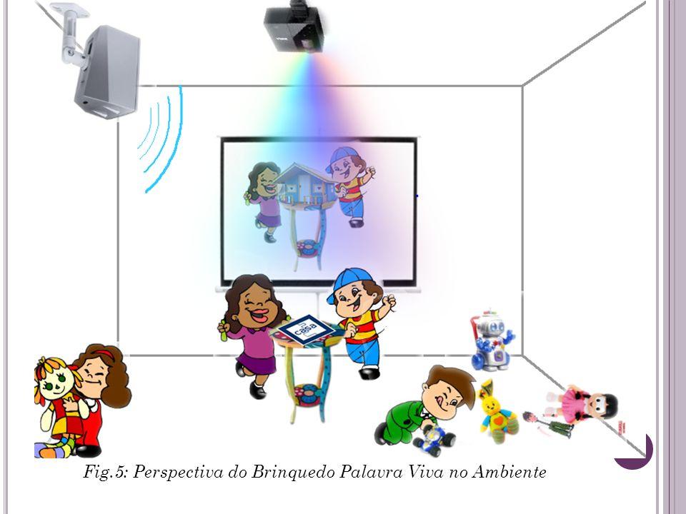 Fig.5: Perspectiva do Brinquedo Palavra Viva no Ambiente