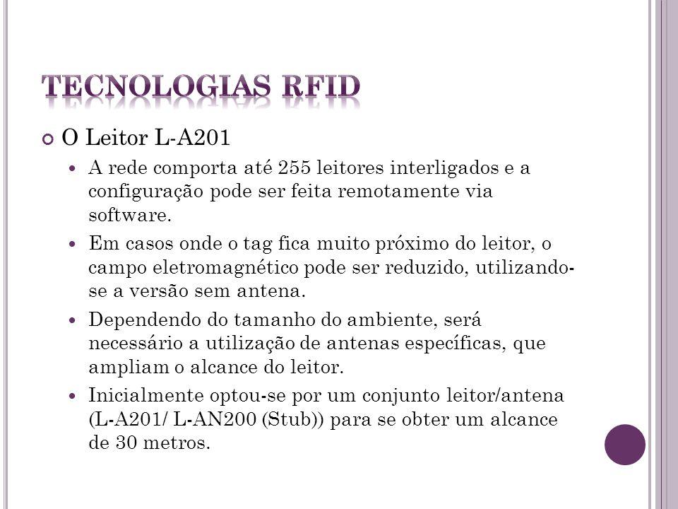 Tecnologias RFID O Leitor L-A201