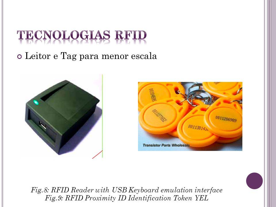 Tecnologias RFID Leitor e Tag para menor escala