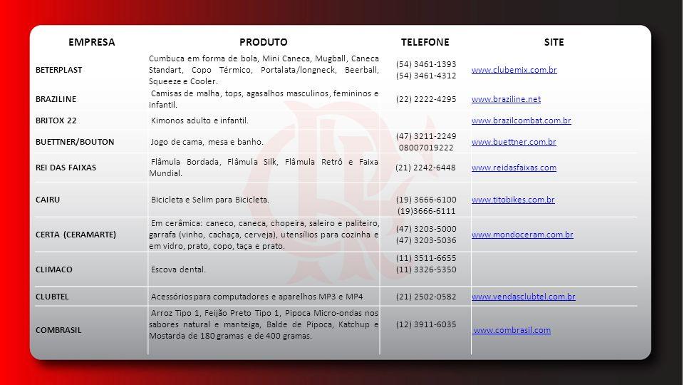 EMPRESA PRODUTO TELEFONE SITE