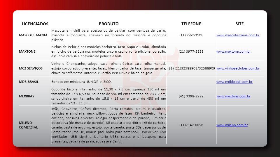 LICENCIADOS PRODUTO TELEFONE SITE