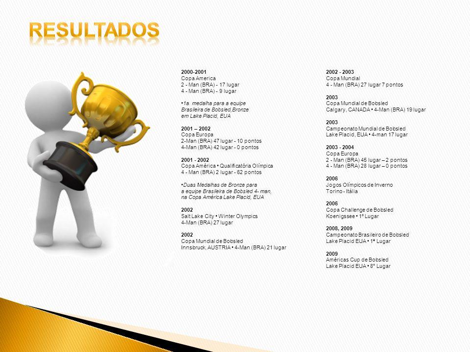 resultados 2000-2001 Copa America 2 - Man (BRA) - 17 lugar