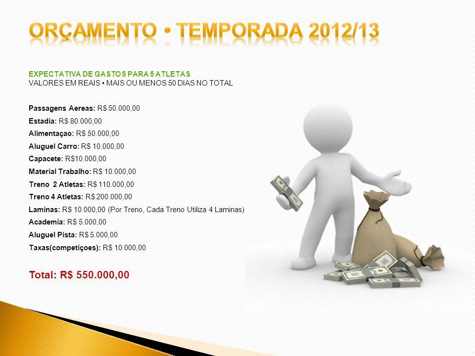Orçamento • temporada 2012/13