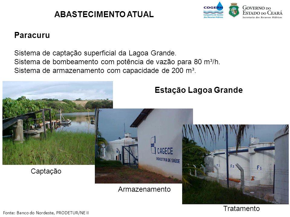 ABASTECIMENTO ATUAL Paracuru Estação Lagoa Grande