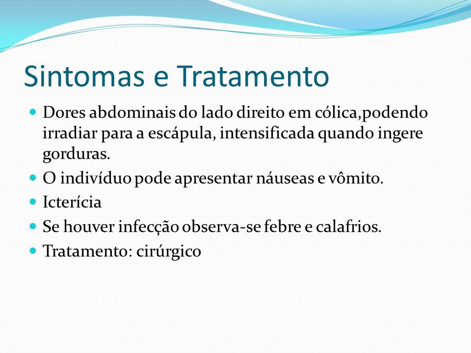 Sintomas e Tratamento Dores abdominais do lado direito em cólica,podendo irradiar para a escápula, intensificada quando ingere gorduras.