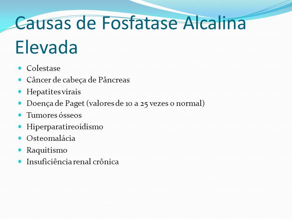 Causas de Fosfatase Alcalina Elevada