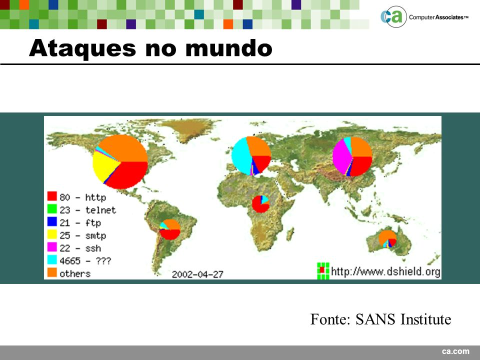 Ataques no mundo Fonte: SANS Institute Presentation Title <Date>