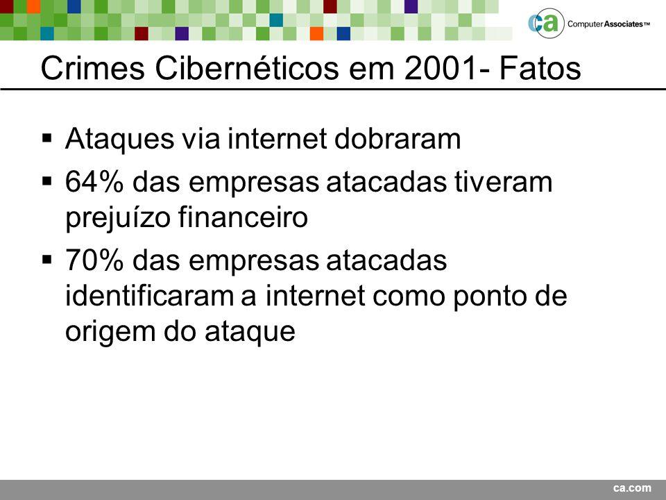 Crimes Cibernéticos em 2001- Fatos
