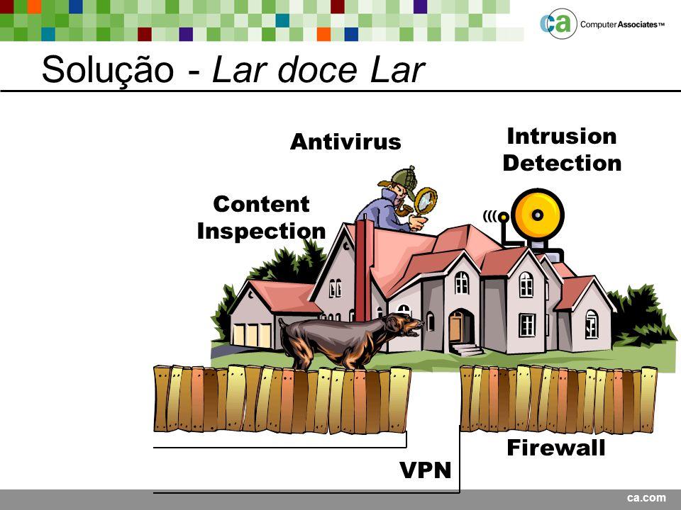Solução - Lar doce Lar Intrusion Detection Antivirus