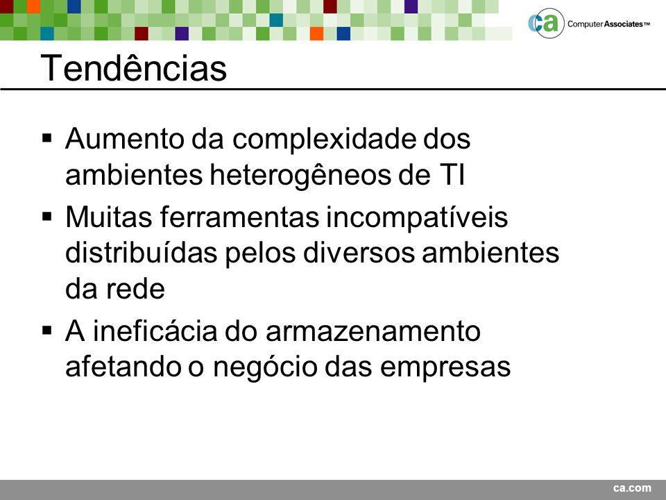 Tendências Aumento da complexidade dos ambientes heterogêneos de TI