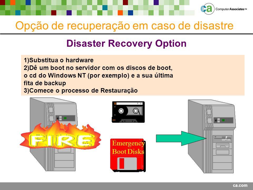 Opção de recuperação em caso de disastre
