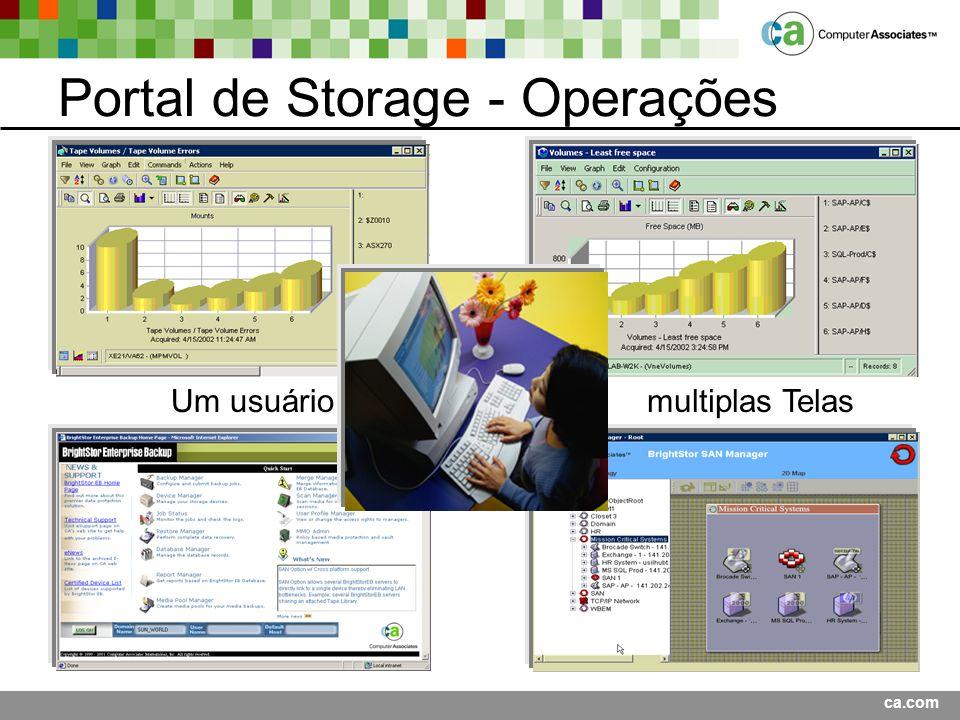 Portal de Storage - Operações