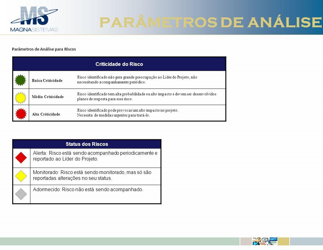 PARÂMETROS DE ANÁLISE Criticidade do Risco Status dos Riscos