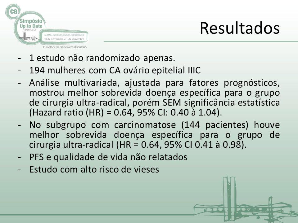 Resultados 1 estudo não randomizado apenas.