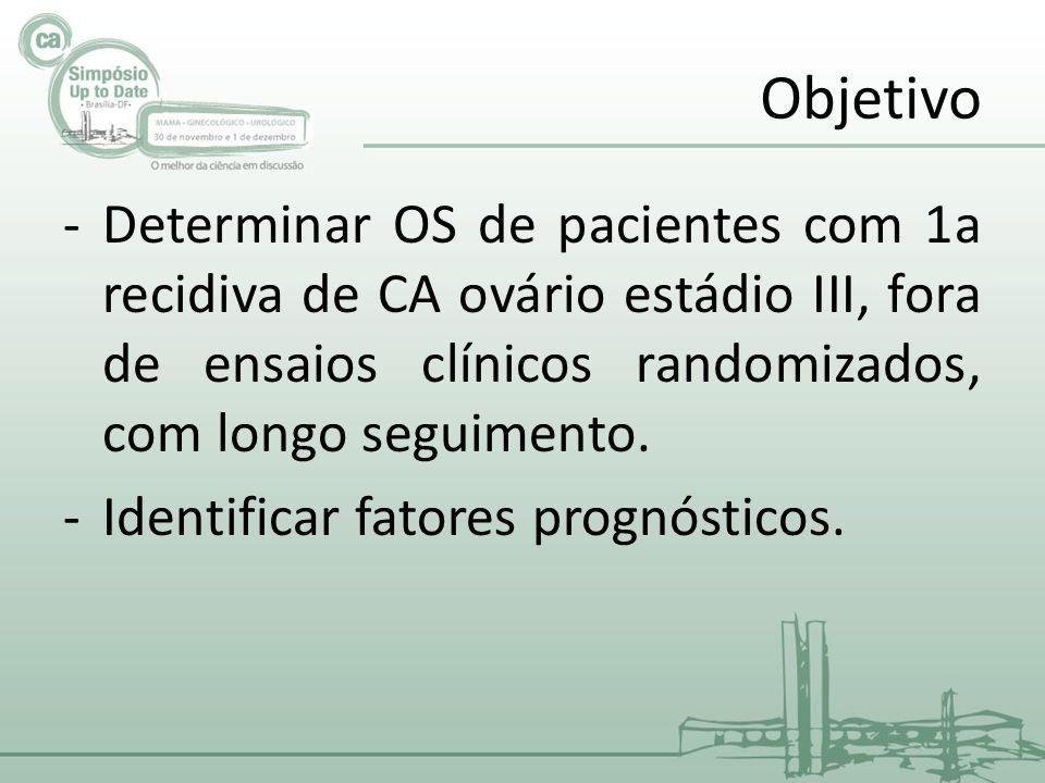 Objetivo Determinar OS de pacientes com 1a recidiva de CA ovário estádio III, fora de ensaios clínicos randomizados, com longo seguimento.