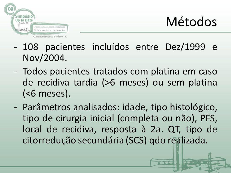 Métodos 108 pacientes incluídos entre Dez/1999 e Nov/2004.