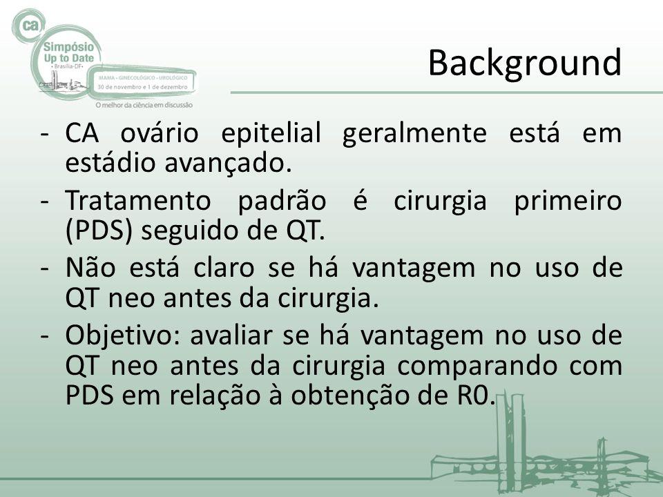 Background CA ovário epitelial geralmente está em estádio avançado.