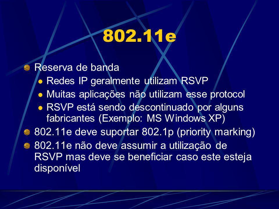 802.11e Reserva de banda. Redes IP geralmente utilizam RSVP. Muitas aplicações não utilizam esse protocol.