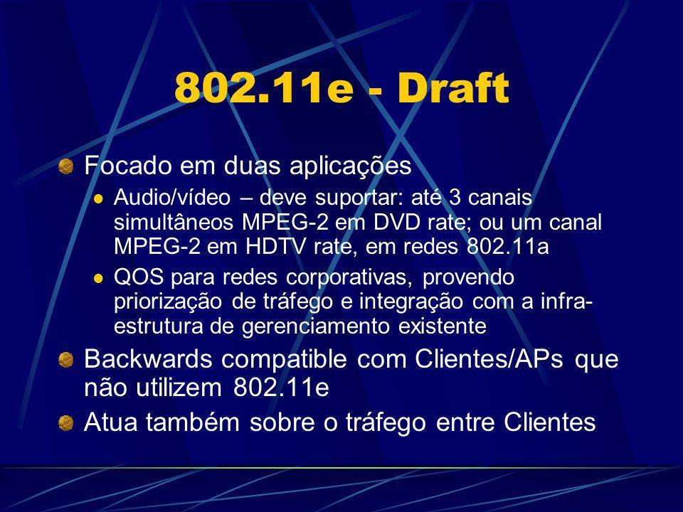 802.11e - Draft Focado em duas aplicações