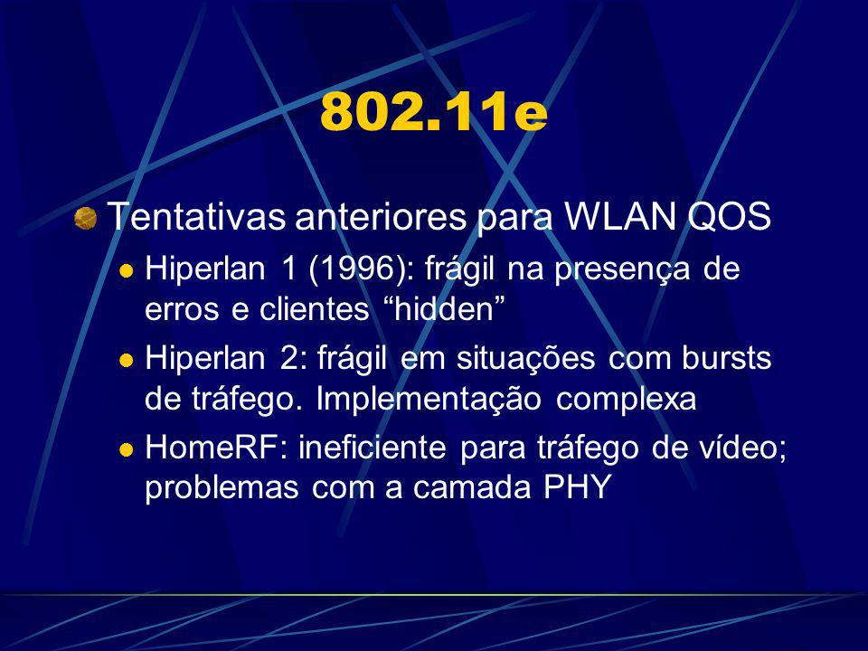 802.11e Tentativas anteriores para WLAN QOS