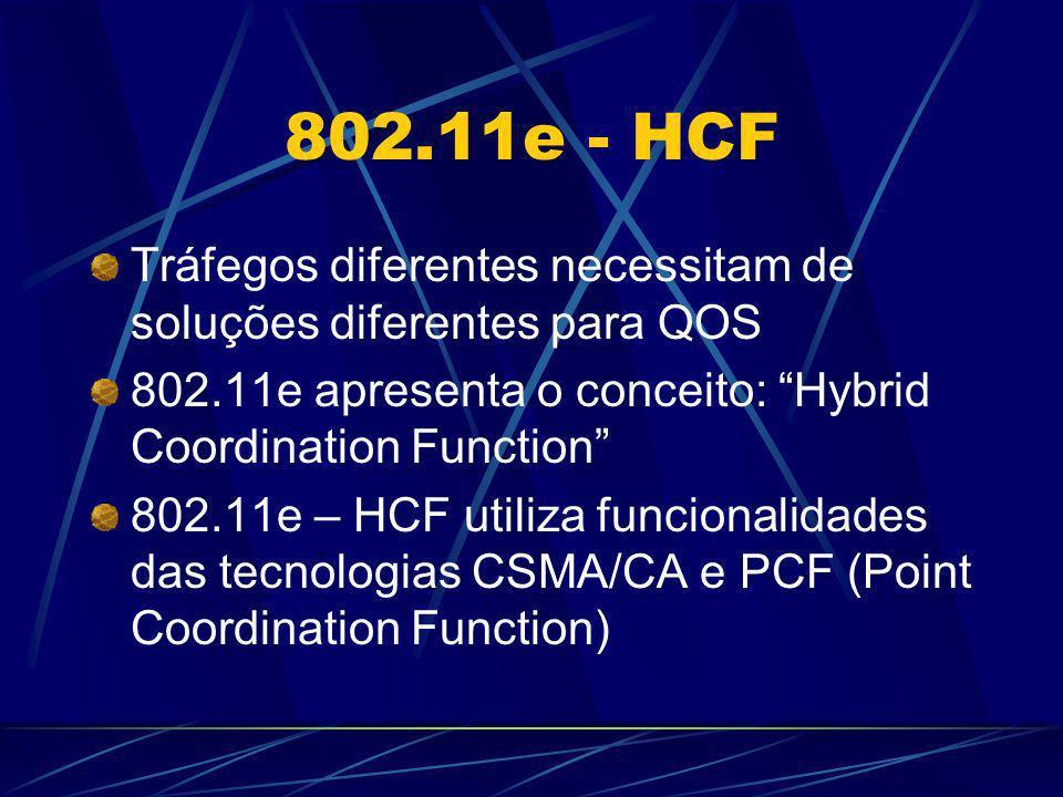 802.11e - HCF Tráfegos diferentes necessitam de soluções diferentes para QOS. 802.11e apresenta o conceito: Hybrid Coordination Function