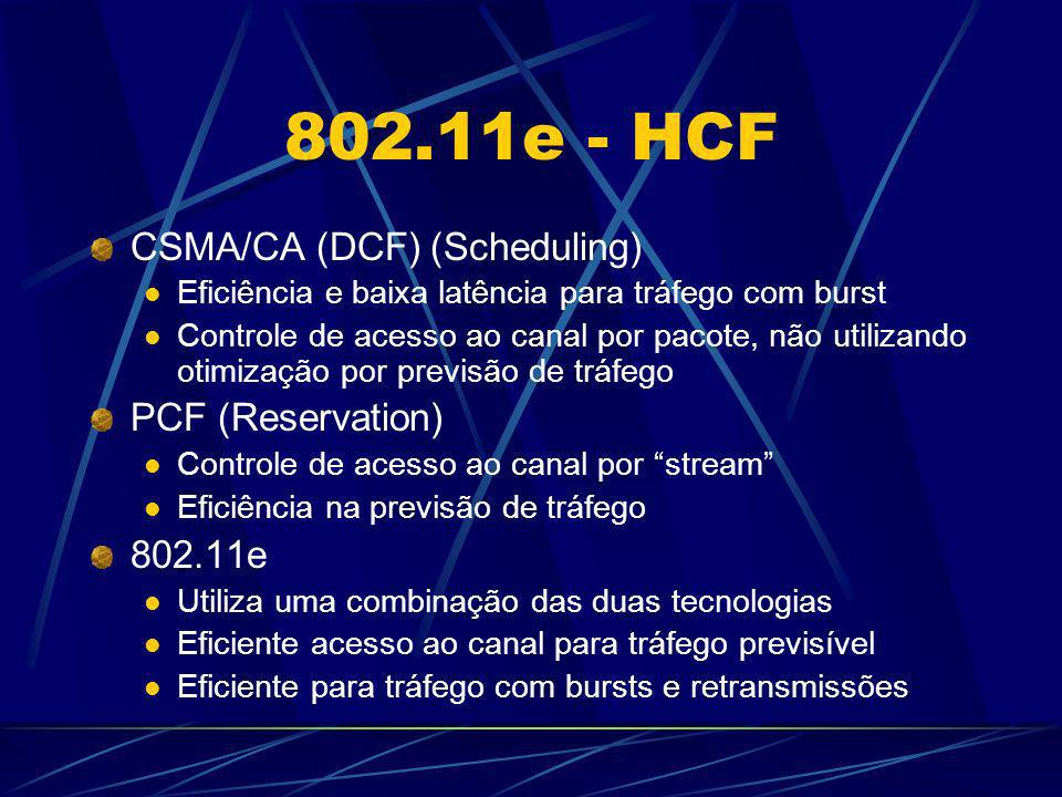 802.11e - HCF CSMA/CA (DCF) (Scheduling) PCF (Reservation) 802.11e