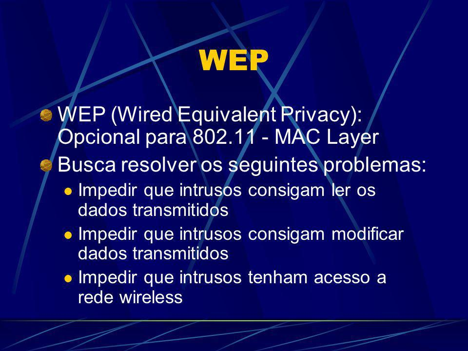 WEP WEP (Wired Equivalent Privacy): Opcional para 802.11 - MAC Layer