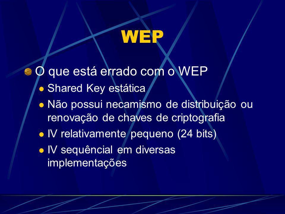 WEP O que está errado com o WEP Shared Key estática