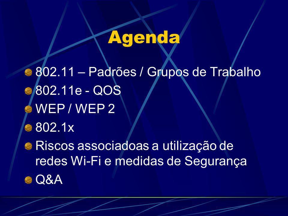 Agenda 802.11 – Padrões / Grupos de Trabalho 802.11e - QOS WEP / WEP 2