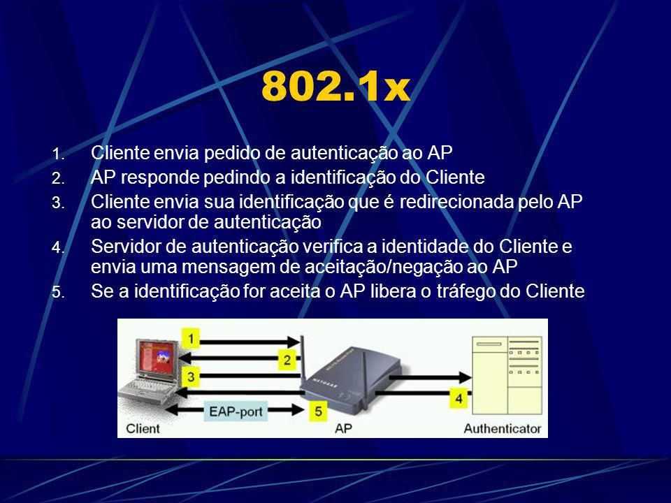 802.1x Cliente envia pedido de autenticação ao AP