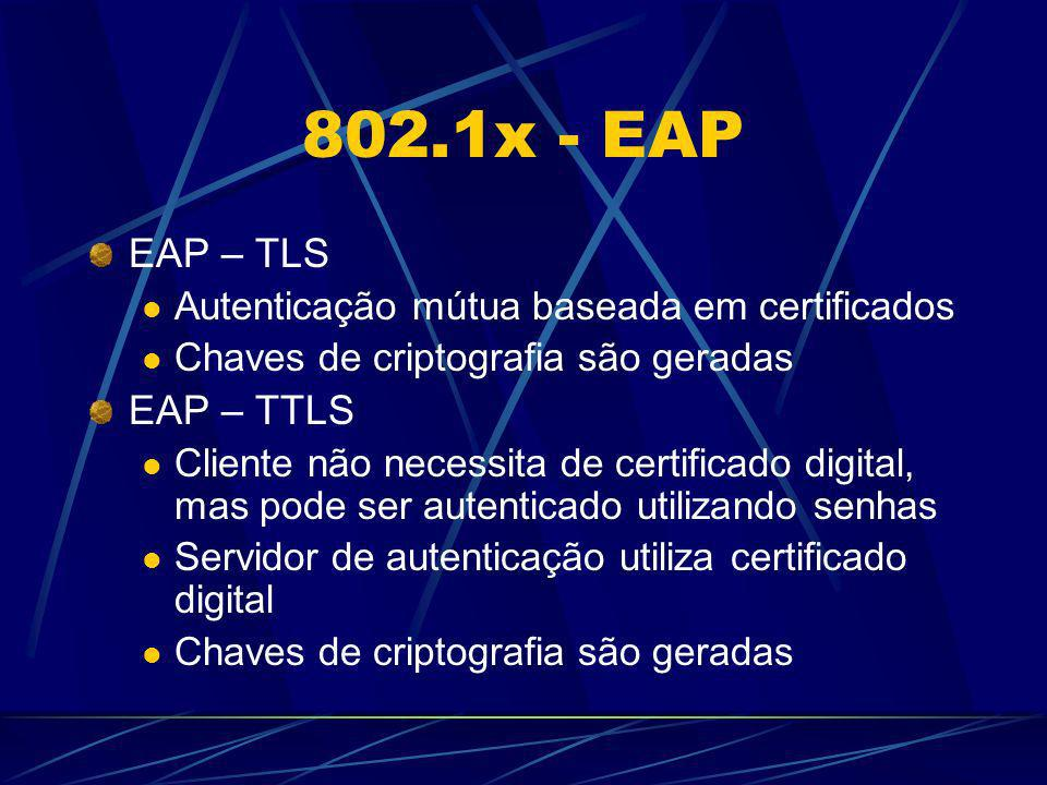 802.1x - EAP EAP – TLS EAP – TTLS