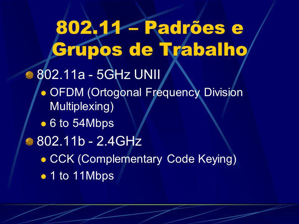 802.11 – Padrões e Grupos de Trabalho