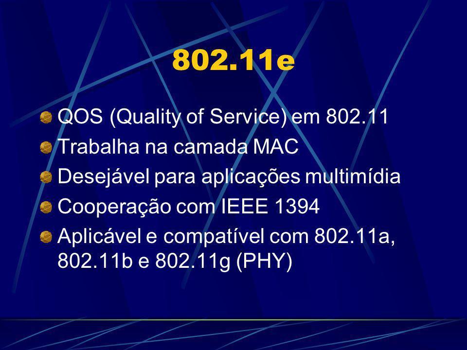 802.11e QOS (Quality of Service) em 802.11 Trabalha na camada MAC
